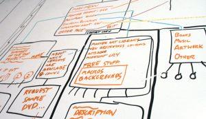 Trello, project management in de cloud